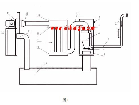 1200w吸尘器电路图