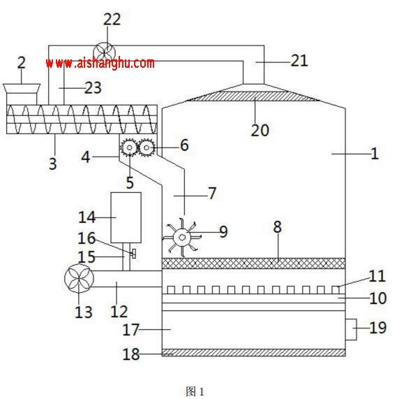 高效节能立式遗物焚烧炉技术方案