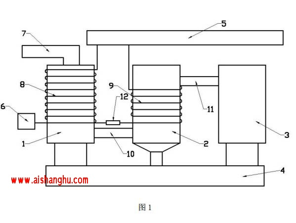 节能环保遗体火化机尾气处理系统技术方案
