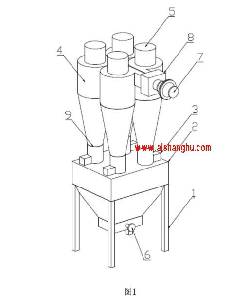 多筒组合式尾气处理设备装置技术方案