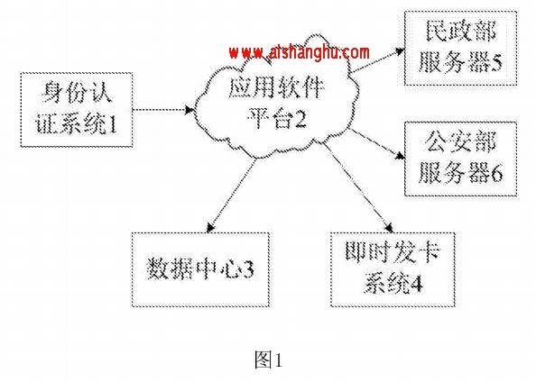 涵盖火化证功能的民政管理系统技术方案